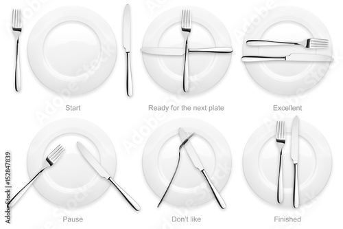 dining etiquette. Signs for the waiter, location of cutlery in different situations