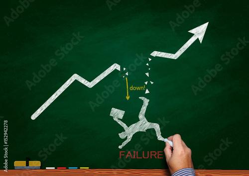 Fotografie, Obraz  failure
