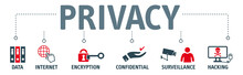 Banner Privacy Concept