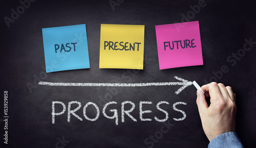 Photo Past present and future time progress concept on blackboard or chalkboard