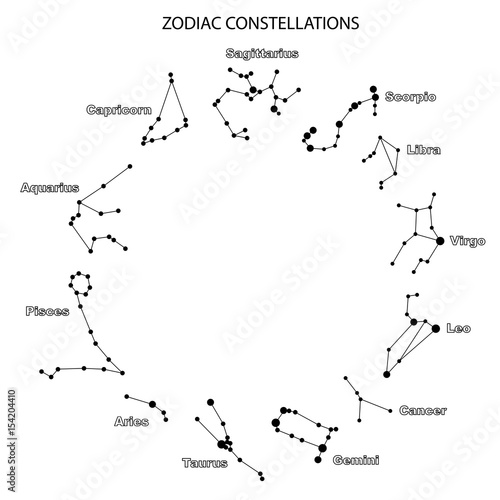 Zodiac Star Chart Duna Digitalfuturesconsortium Org
