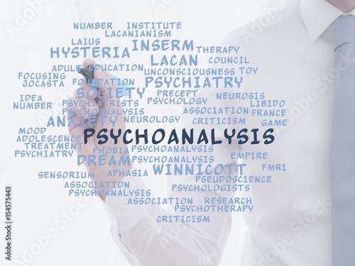 Photo  Psychoanalysis