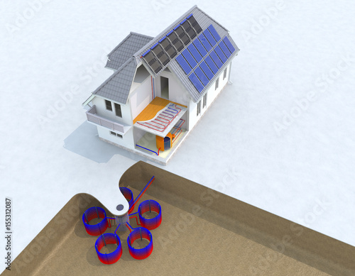 Geothermal Powered House With Solar Panels, Geothermal