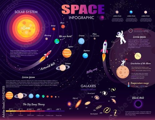 Fotografia, Obraz  Space Infographic on Purple Background Art Design