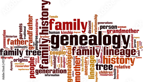 Photo Genealogy word cloud