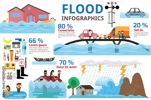 Fotografie, Obraz Flood disaster infographics