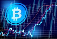 Bit Coin Chart
