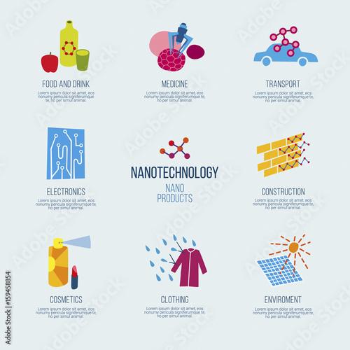 Set of nanotechnolgy icons  Apliccations of nanotechnology