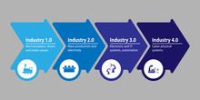 Industry 4.0 And 4th Industrial Revolution Illustration