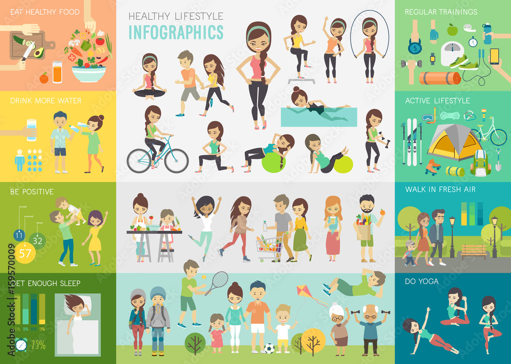 Fototapeta Healthy lifestyle infographic set with charts and other elements.