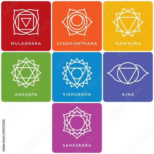 Photo  Set of seven chakra symbols with names, vector