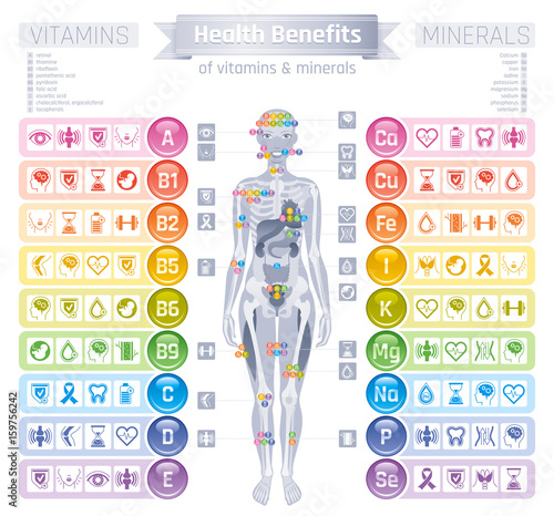 Mineral Vitamin Supplement Icons Health Benefit Flat Vector Icon Set Text Letter Logo Isolated White Background Table Illustration Medicine Healthcare Chart Diet Balance Medical Infographic Diagram Buy This Stock Vector And
