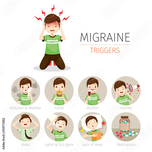 Young man with migraine triggers icons set head brain internal young man with migraine triggers icons set head brain internal organs body ccuart Images