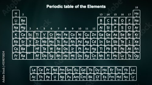 Complete Periodic table of the Elements Fototapet