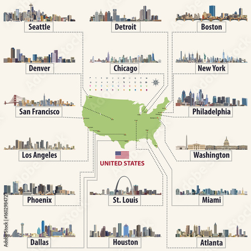 vector map of United States of America with largest cities' skylines Poster