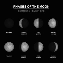 Moon Phases Chart, Shapes Of I...
