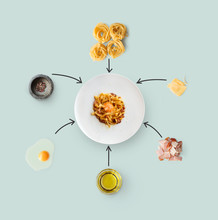Cooking Ingredients For Italian Food, Carbonara, Isolated On Blue