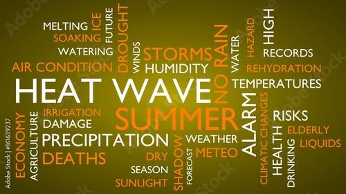 Heat wave word tag cloud  3D rendering, yellow variant