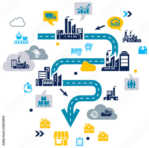 Supply Chain Management Concept - Buy this stock