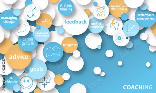 Stampa su Tela COACHING Vector Concept Banner