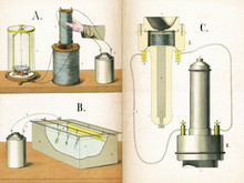 Electrical Apparatus. Date: 1882