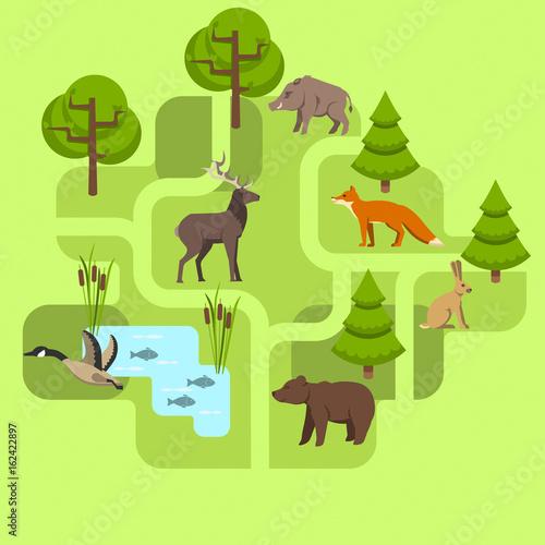 Plakat Zwierzęta żyjące w Eurazji, obszar chroniony, teren łowiecki, terytorium zoo