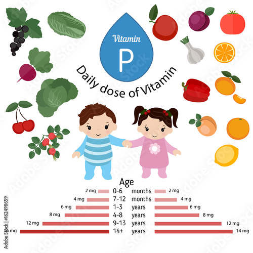 Vitamin P or Bioflavonoids infographic Wallpaper Mural