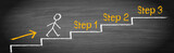 Step 1, Step 2, Step 3 - Success Ladder