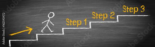 Step 1, Step 2, Step 3 - Success Ladder Fototapet