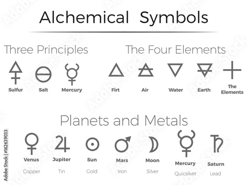 Alchemical Symbols Icons Set Alchemy Elements Metals Pictogram Buy