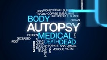 Autopsy Animated Word Cloud, Text Design Animation.