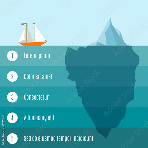 Fotografie, Tablou Ship meets  an iceberg - infographic template