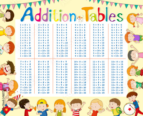 Photo Addition tables chart with kids in background