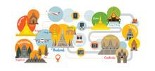 Southeast Asia Travel Infograp...