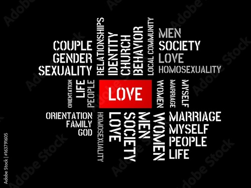 LOVE - ANIMOSITY - image with words associated with the topic HOMOSEXUALITY, wor Wallpaper Mural