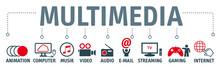 Banner Multimedia. Piktogramme...