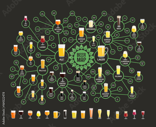 Beer styles map for bars Canvas Print