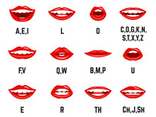 Lips Sound Pronunciation Chart