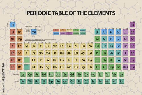 Tabla periodica de los elementos buy this stock vector and explore tabla periodica de los elementos urtaz Gallery