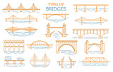 Fototapeta Most - Types of bridges. Linear style ison set. Possible use in infographic design