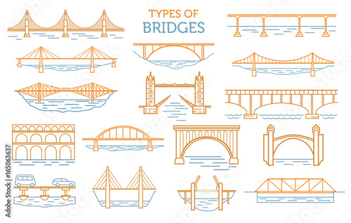 Types of bridges. Linear style ison set. Possible use in infographic design