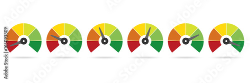Photo Set of measuring speedometer, Easy Normal Hard