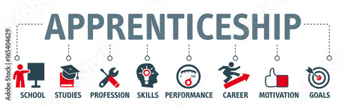 apprenticeship concept icons Wallpaper Mural