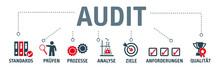 Banner Audit - Qualitätsmanag...
