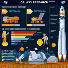 Galaxy Research Infographic Co...