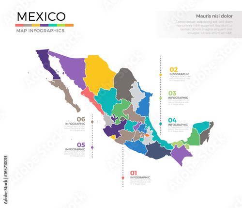 Photo Mexico country map infographic colored vector template with regions and pointer