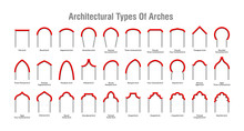 Architectural Type Of Arches I...