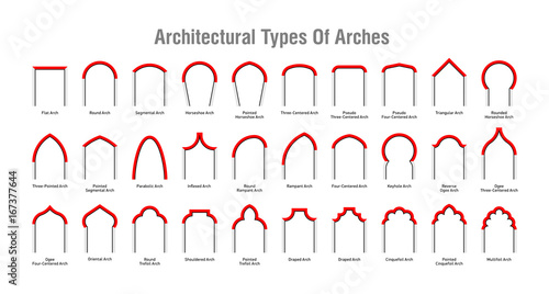Architectural type of arches icons, arches with their forms and names Canvas Print