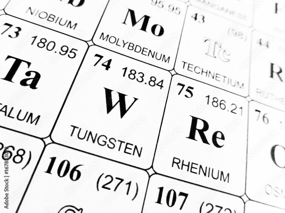 Photo Art Print Tungsten On The Periodic Table Of The Elements
