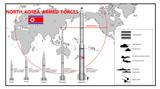 Infografiki sił zbrojnych Korei Północnej - 168001860